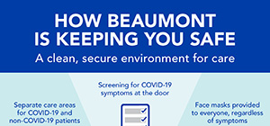 Infographic: How Beaumont is Keeping You Safe
