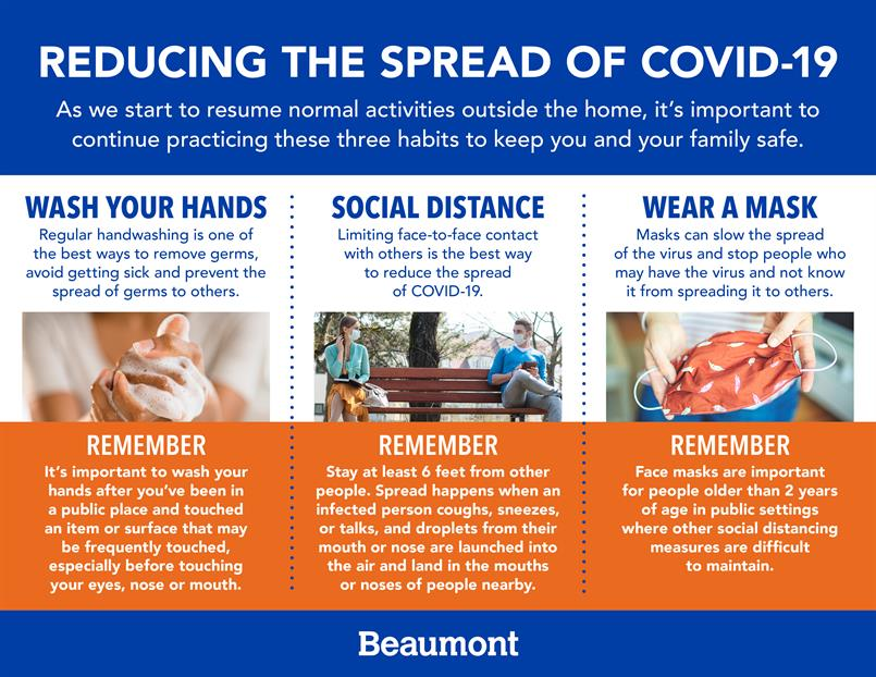 Reducing the spread of COVID-19