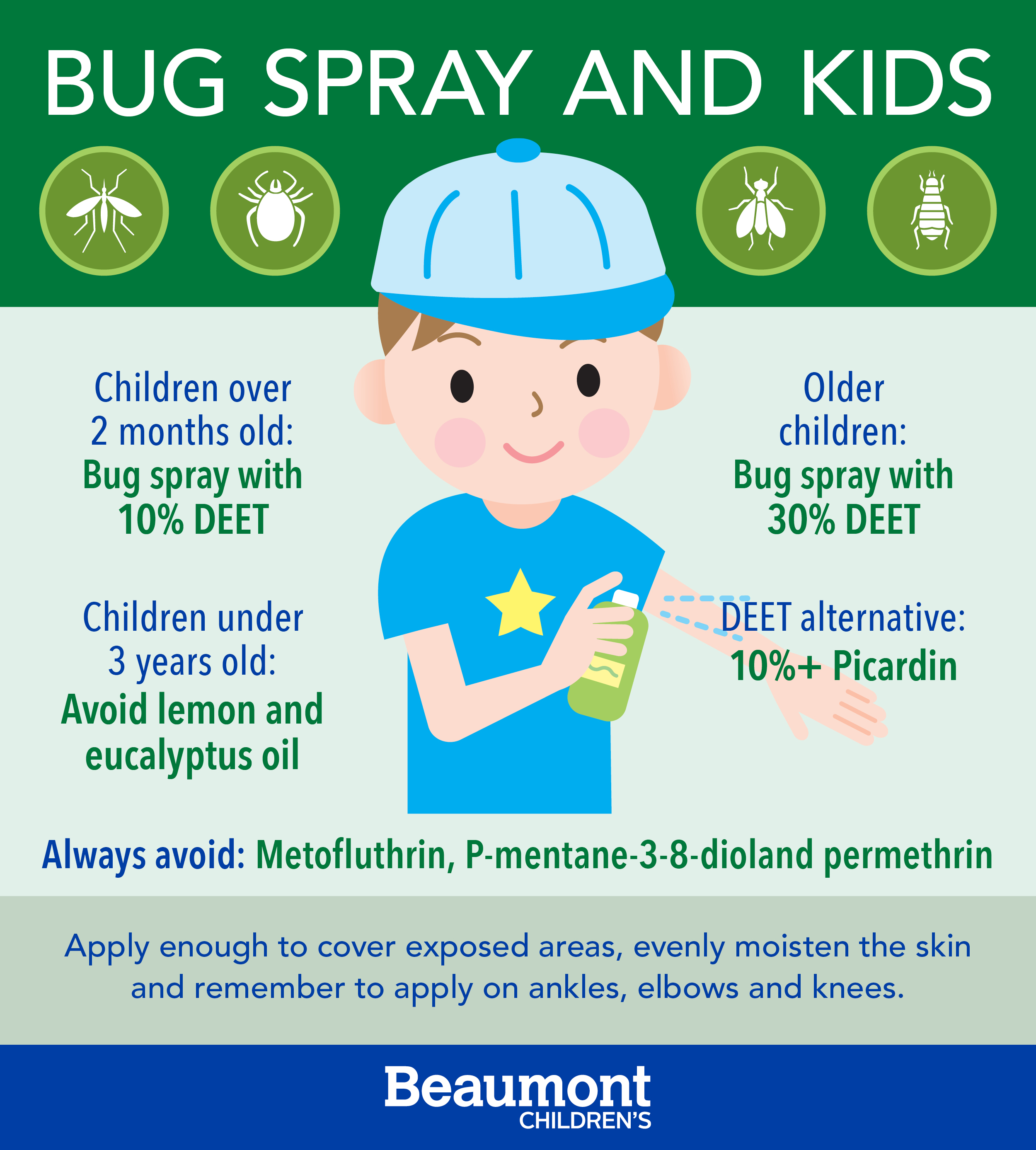 Normal vs  Allergic Reactions to Bug Bites and Stings | Beaumont Health