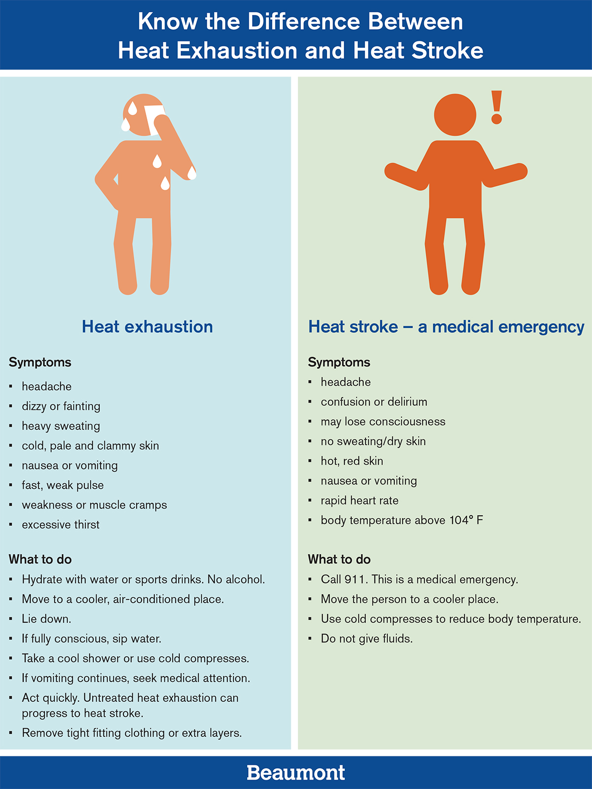 heat-stroke-heat-exhaustion