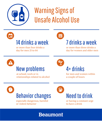 Signs of unsafe alcohol use