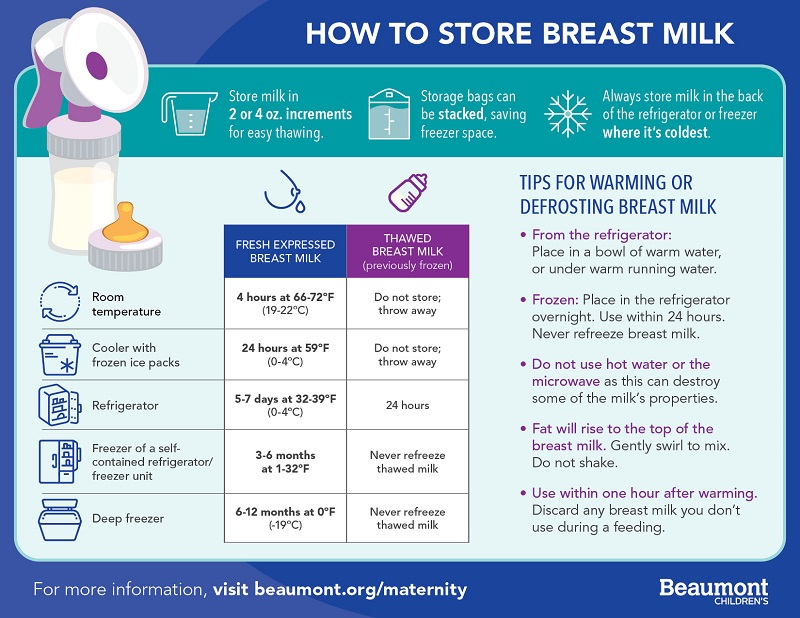 Storing Breast Milk_graphic_FINAL