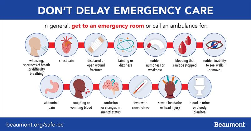 Don't Delay Emergency Care