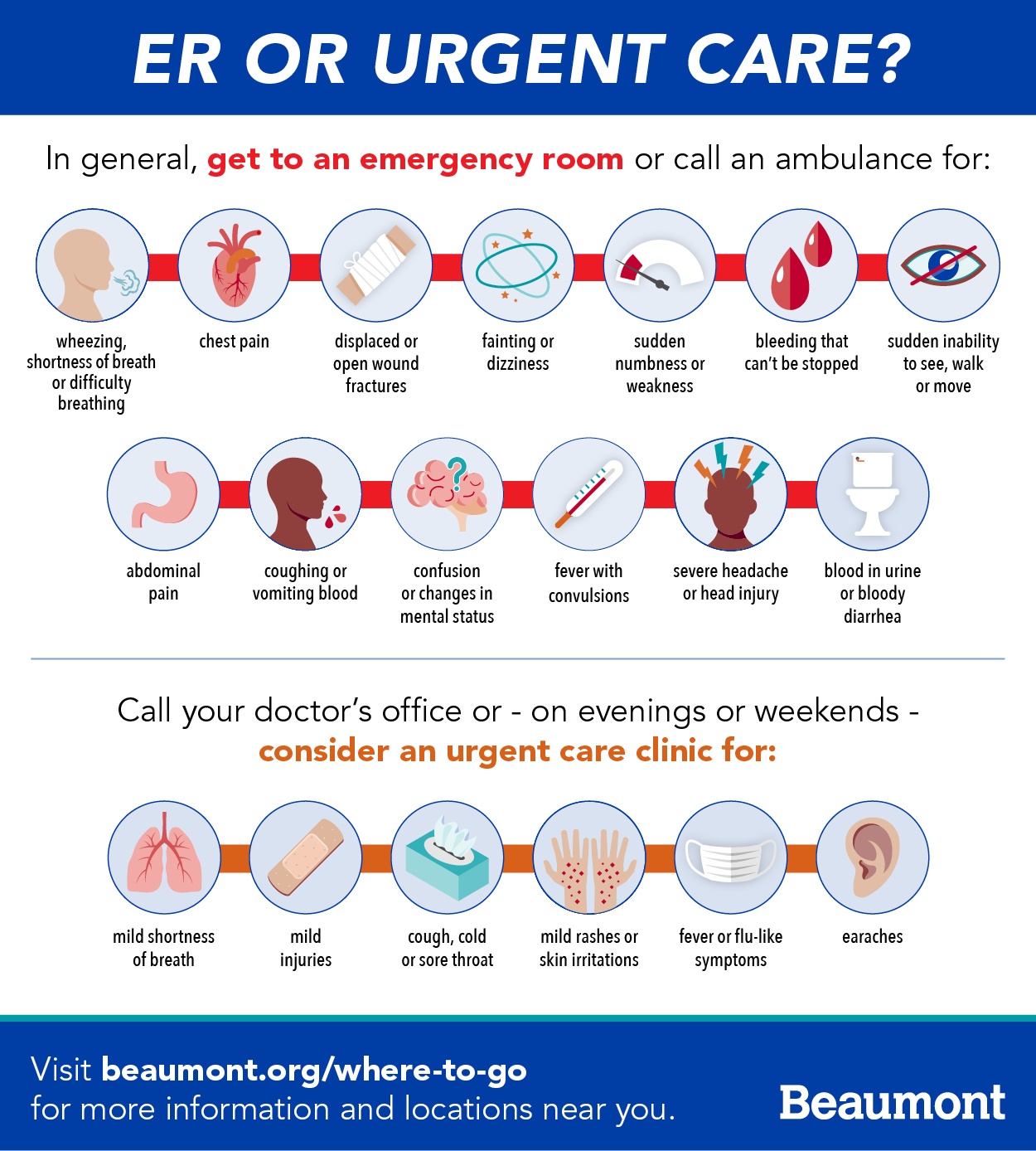 emergency-vs-urgent-care