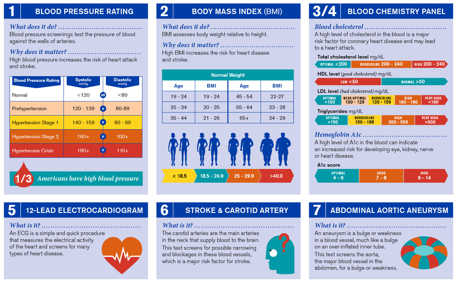 healthy-heart-numbers