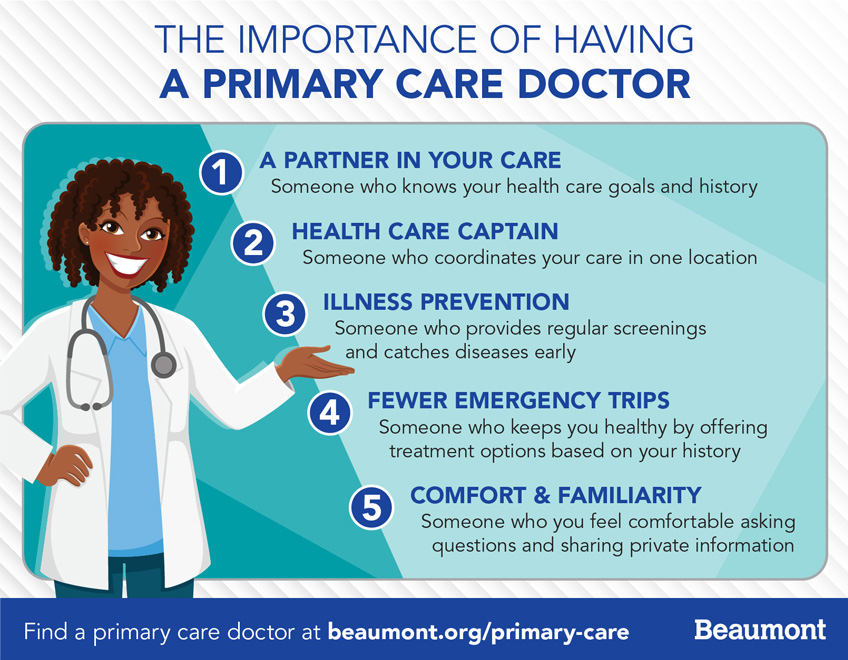 Importance of a primary care physician