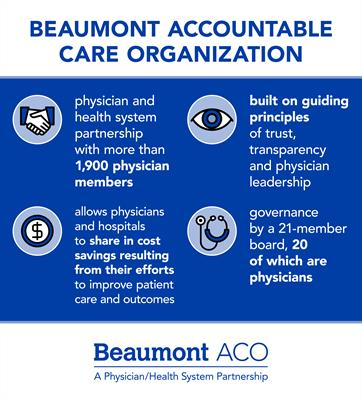 About Beaumont ACO
