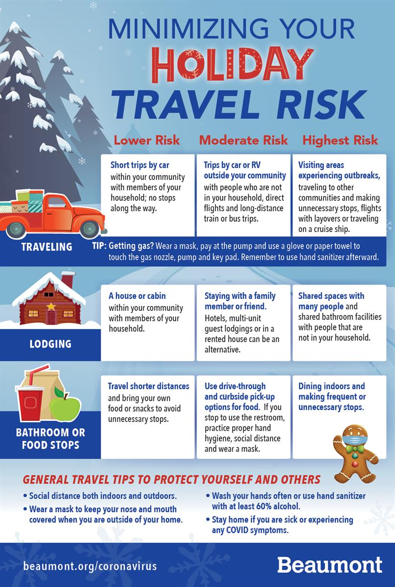 COVID-19 travel risks